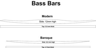 Bass bar comparison
