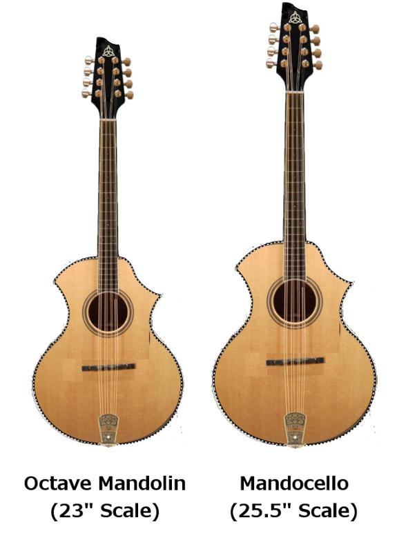 Comparison Octave vs. Mandocello
