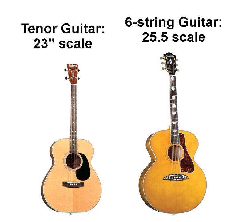 Tenor vs 6-string