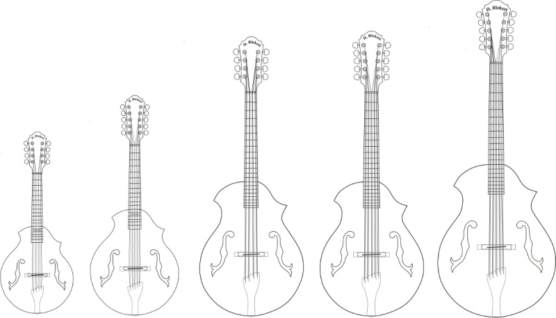 New Mando 2019 2 quintet lineup archtop scaled